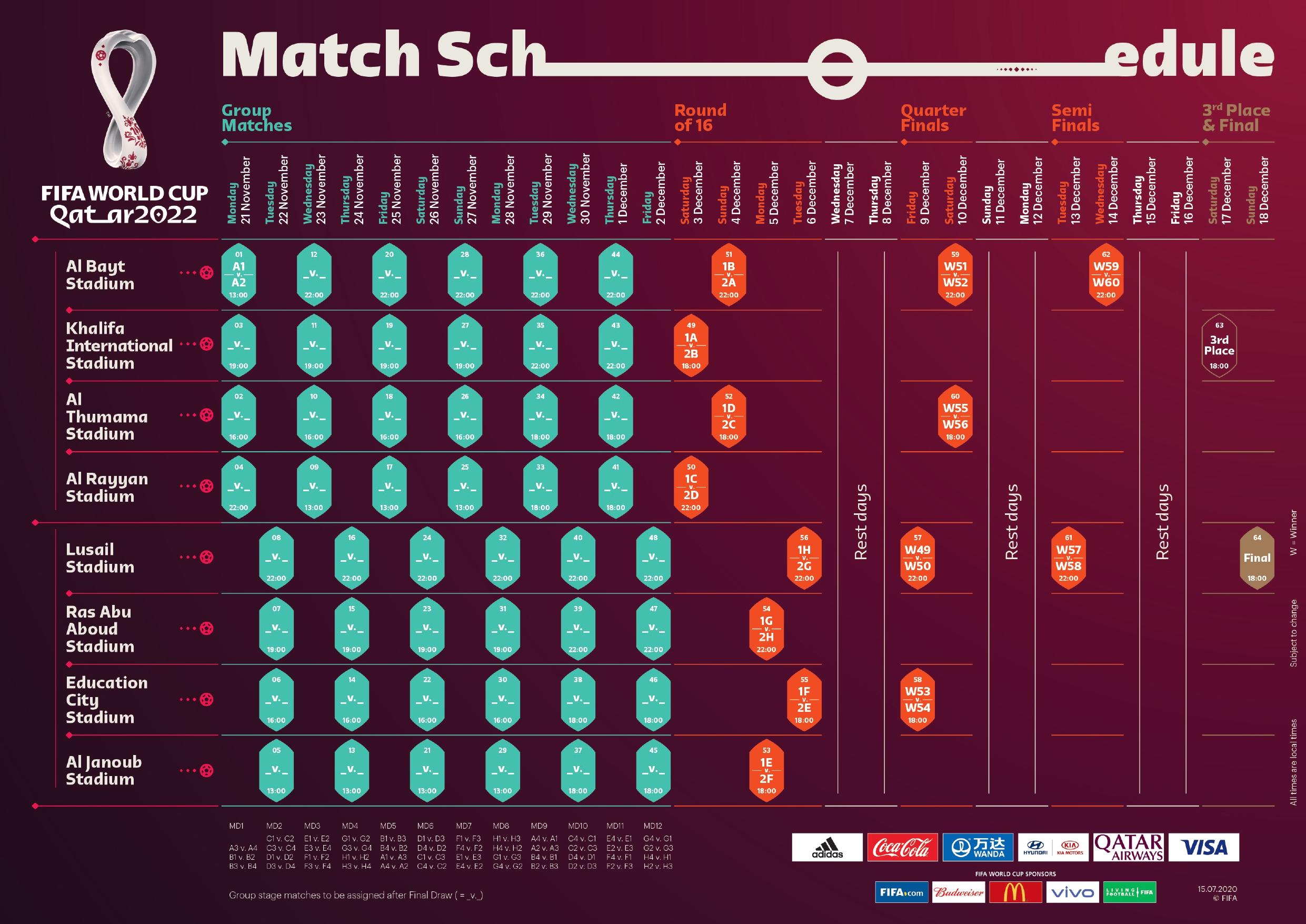 Calendario del Mundial Qatar 2022