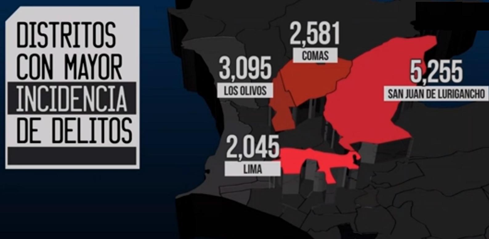 SJL es uno de los distritos con más denuncias por delincuencia (Foto: América TV)