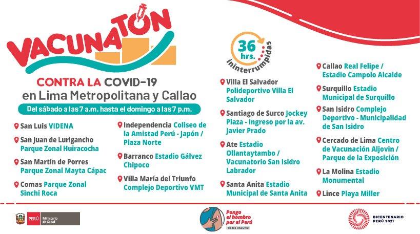 En total son 21 centros de vacunación en Lima y Callao. Fuente: Ministerio de Salud
